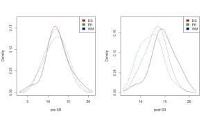 R graphs